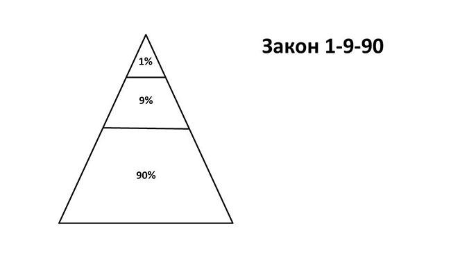 1-9-90-пример