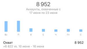 Как-посмотреть-статистику-в-инстаграм